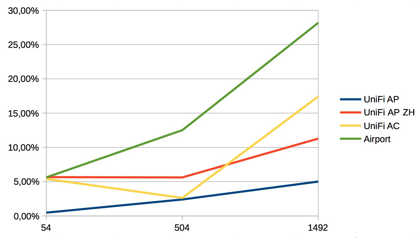 Handy orten cydia - Handy orten per nummer - genicoscom