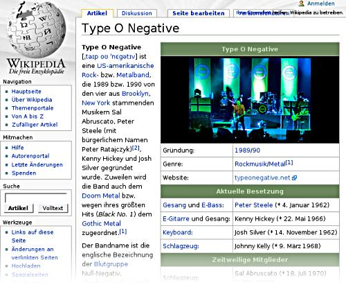 Type O Negative at Wikipedia (de)